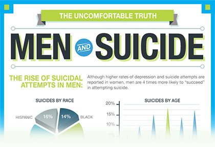 The Uncomfortable Truth: Men And Suicide